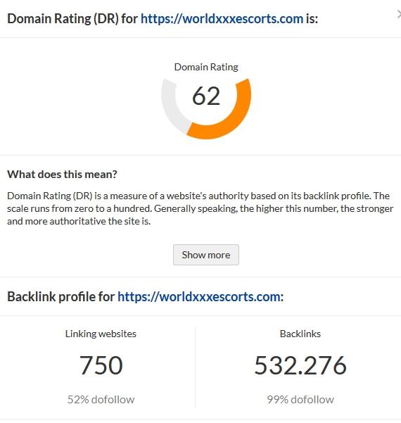 domain rating worldxxxescorts